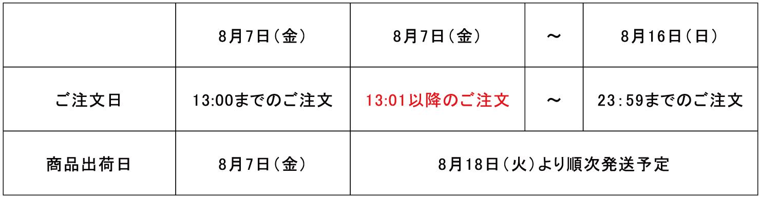 【重要】配送に関するお知らせ